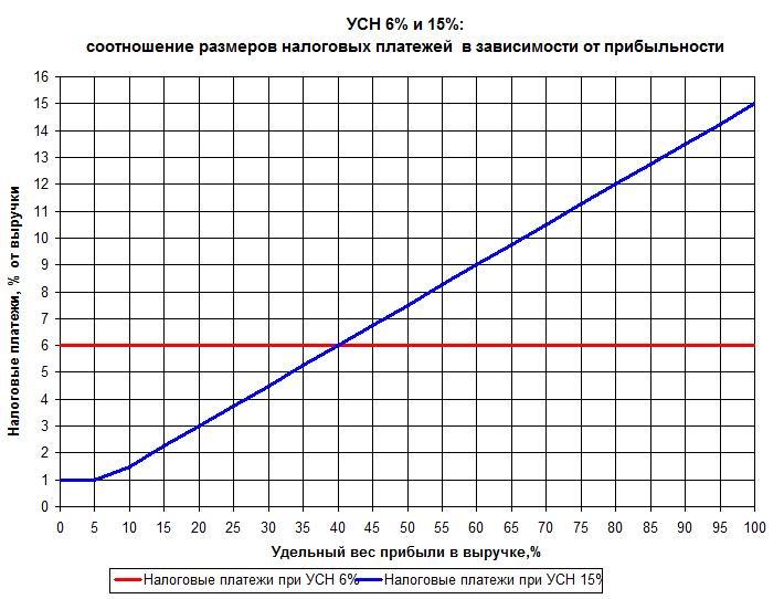 http://esmvl.narod.ru/6or15.jpg
